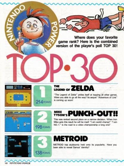 NintendoPowerTop30