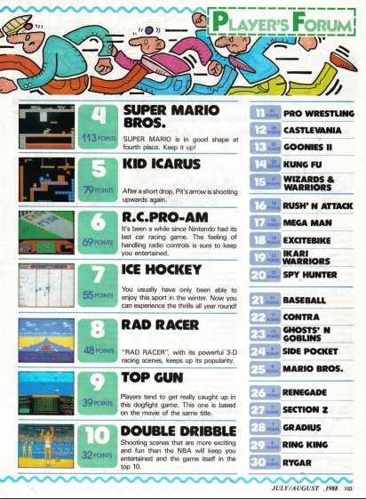 NintendoPowertop30part2