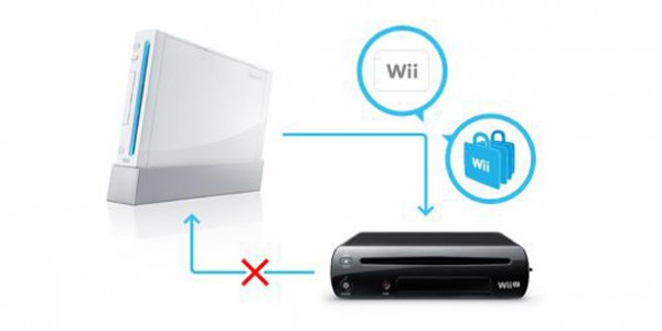 Backwards Compatibility and the preservation of gaming's ...