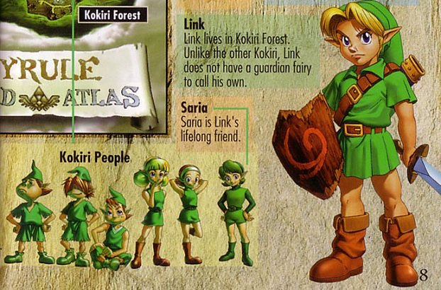 Game Manuals: 'Zelda: Ocarina of Time'