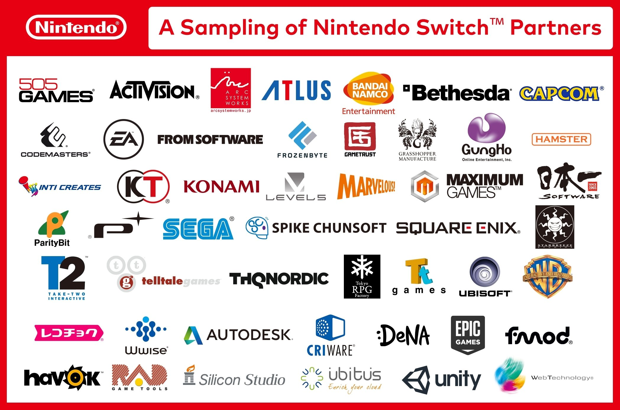 Why Nintendo's Strategy with the Switch is Brilliant